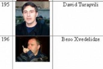 azerbaijanma-daTo-turaSvili-da-beso-xvedeliZe-persona-non-gratad-gamoacxada